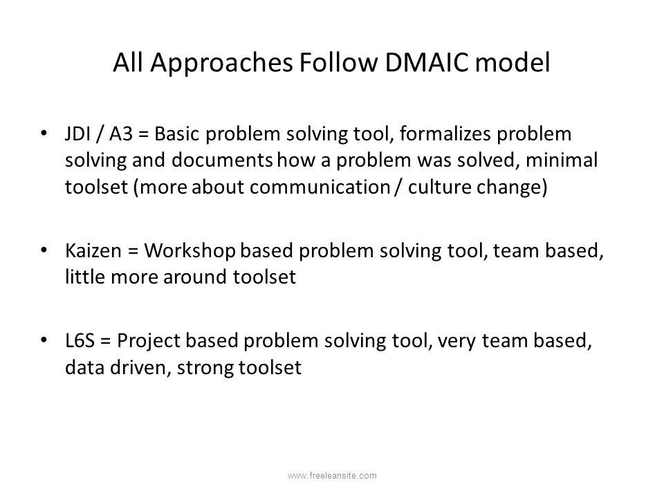 All Approaches Follow DMAIC model