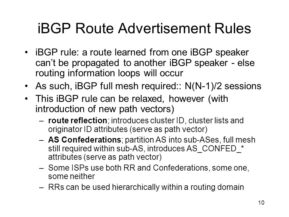 iBGP Route Advertisement Rules