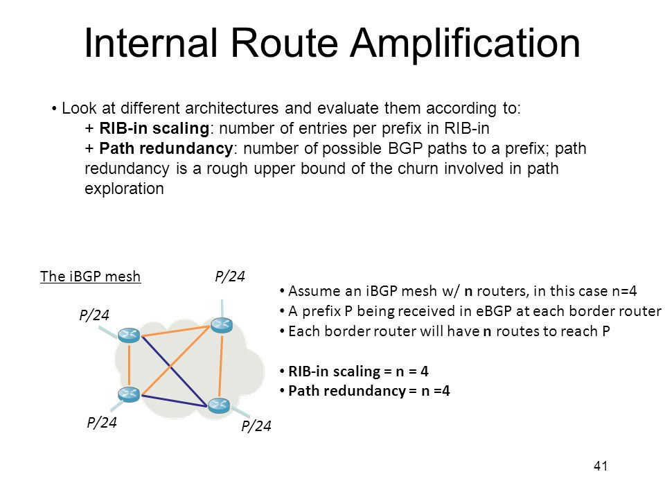 Internal Route Amplification