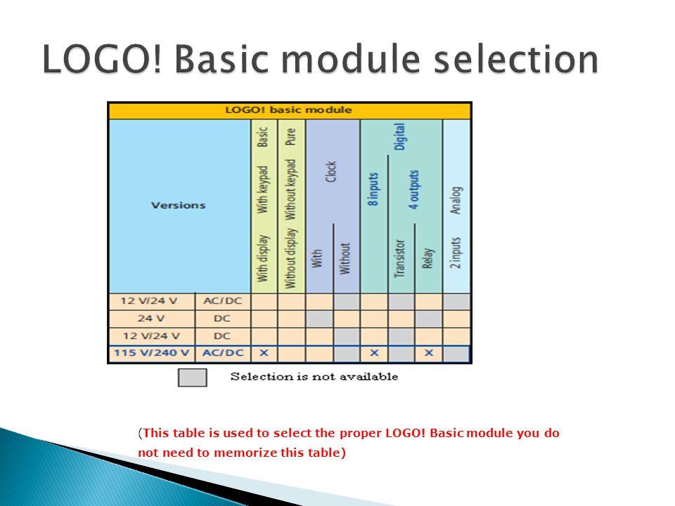 LOGO! Basic module selection