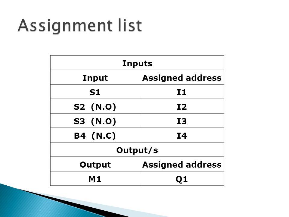 Assignment list Inputs Input Assigned address S1 I1 S2 (N.O) I2