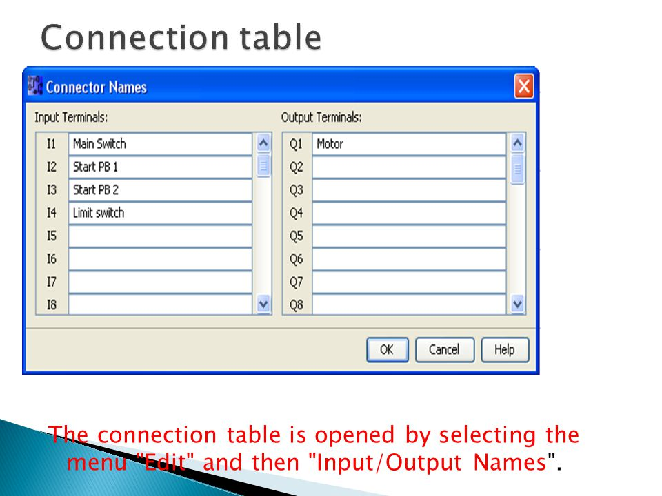 Connection table The connection table is opened by selecting the menu Edit and then Input/Output Names .
