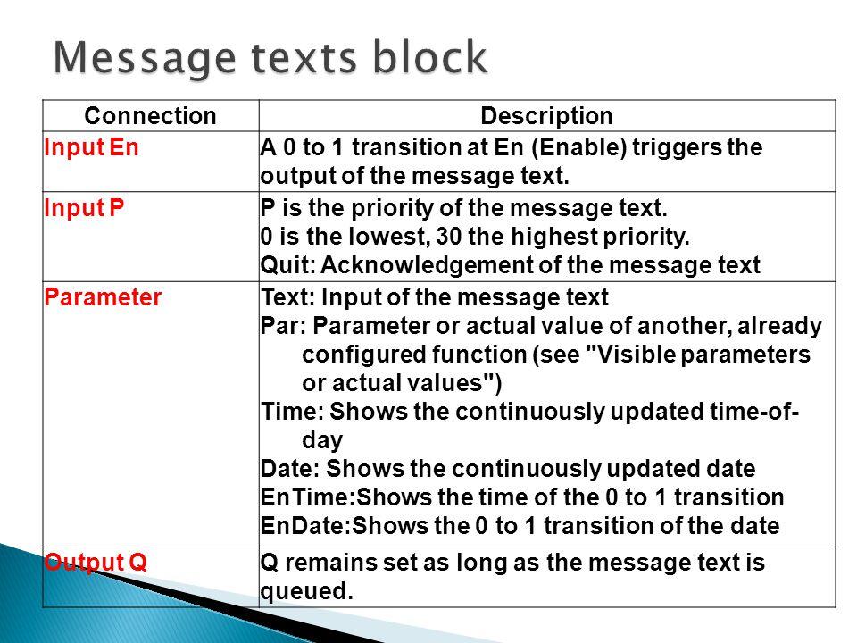Message texts block Connection Description Input En