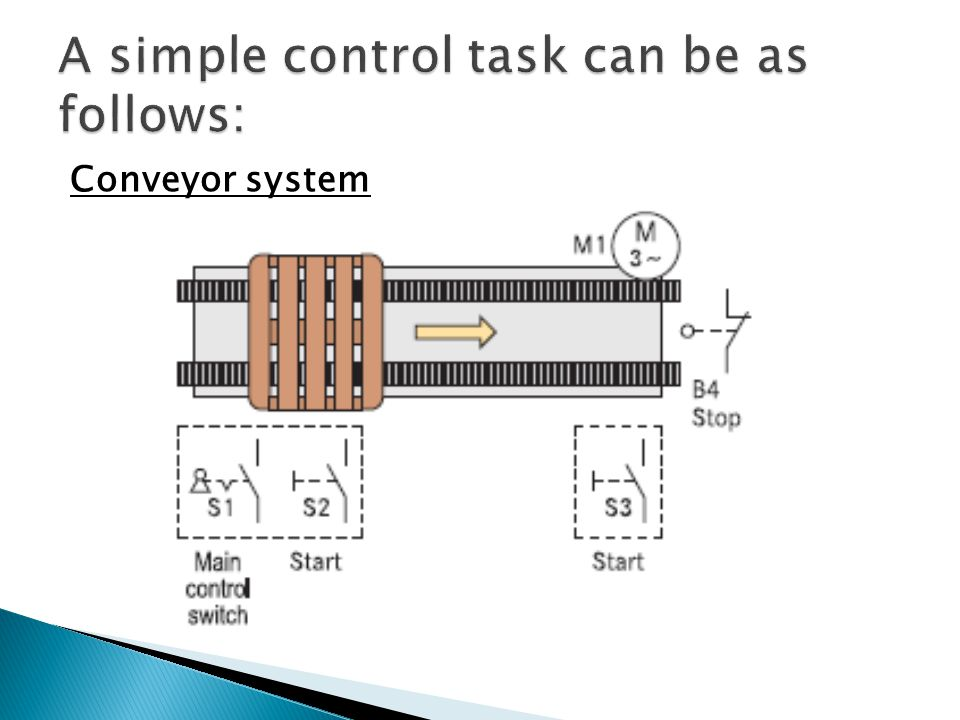A simple control task can be as follows: