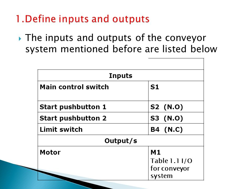 1.Define inputs and outputs