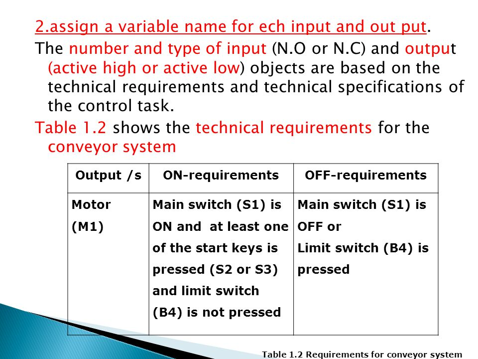 Table 1.2 Requirements for conveyor system