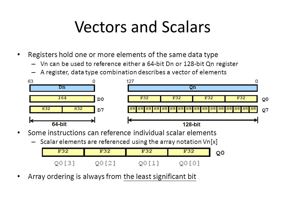 Vectors and Scalars Registers hold one or more elements of the same data type. Vn can be used to reference either a 64-bit Dn or 128-bit Qn register.