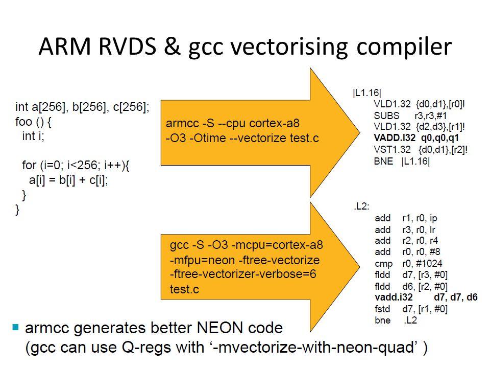 ARM RVDS & gcc vectorising compiler