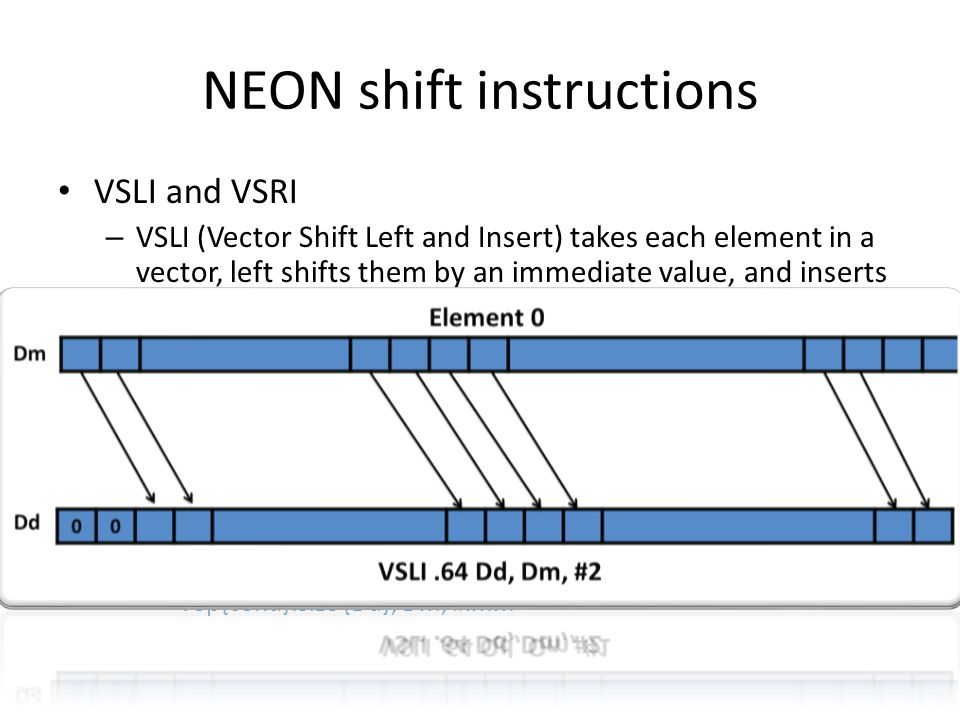 NEON shift instructions