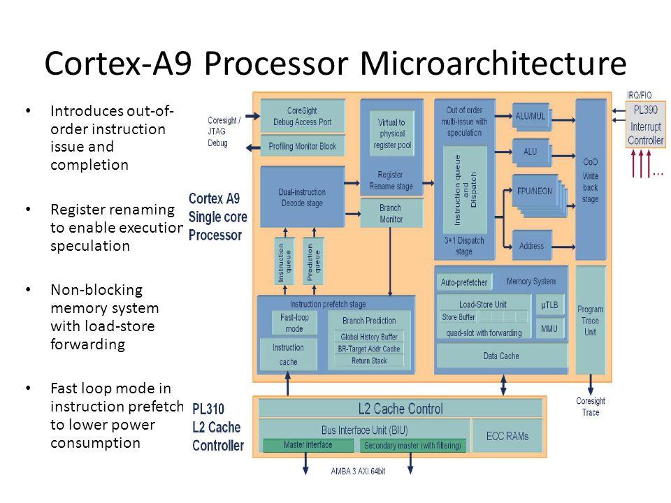 Cortex-A9 Processor Microarchitecture