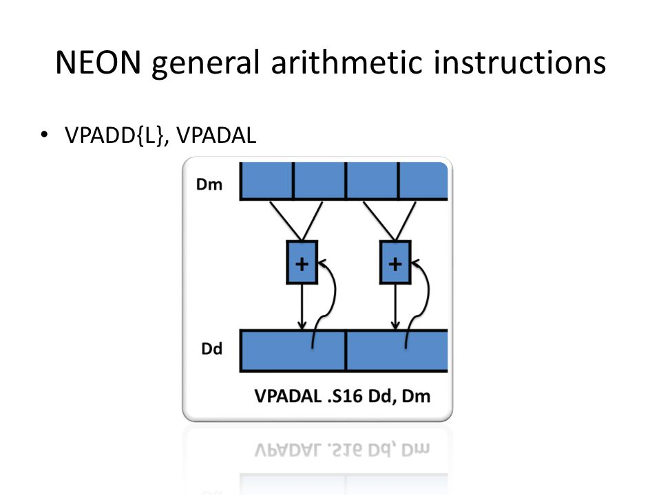 NEON general arithmetic instructions