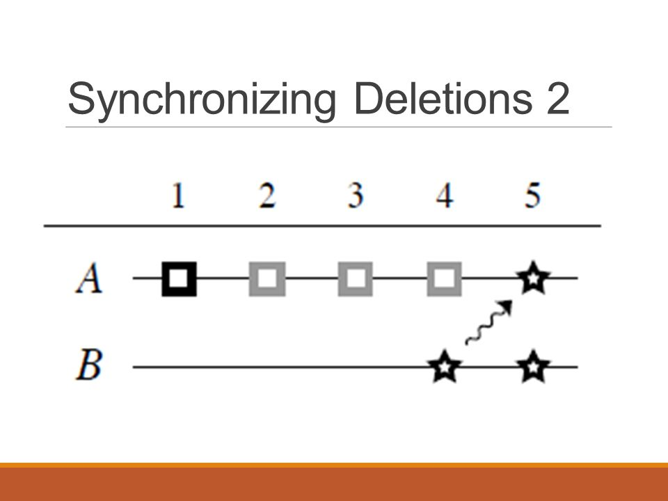 Synchronizing Deletions 2