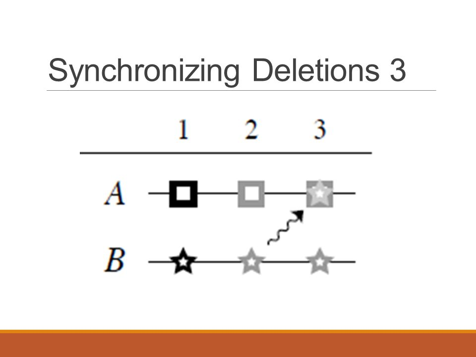 Synchronizing Deletions 3