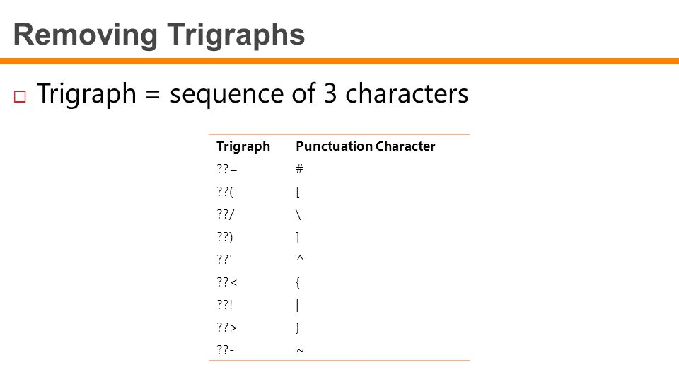 Removing Trigraphs Trigraph = sequence of 3 characters Trigraph