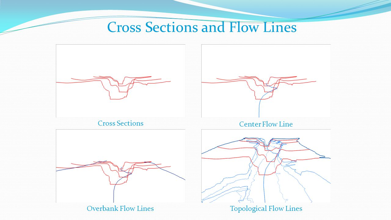 Cross Sections and Flow Lines