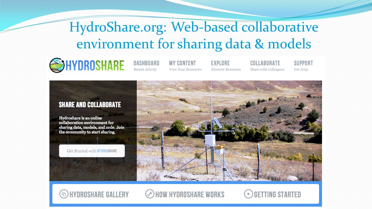 HydroShare.org: Web-based collaborative