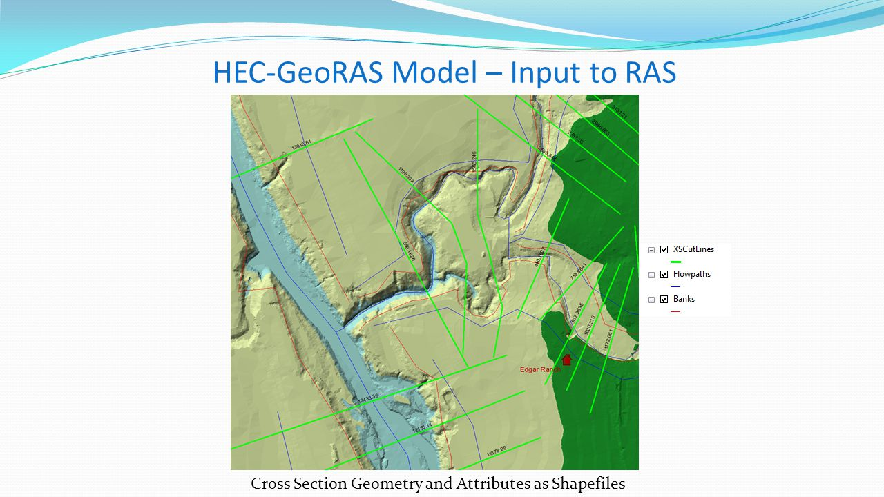 HEC-GeoRAS Model – Input to RAS