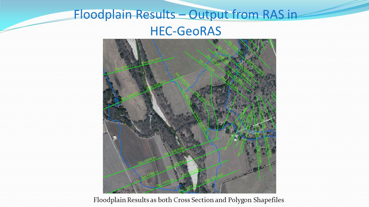 Floodplain Results – Output from RAS in HEC-GeoRAS
