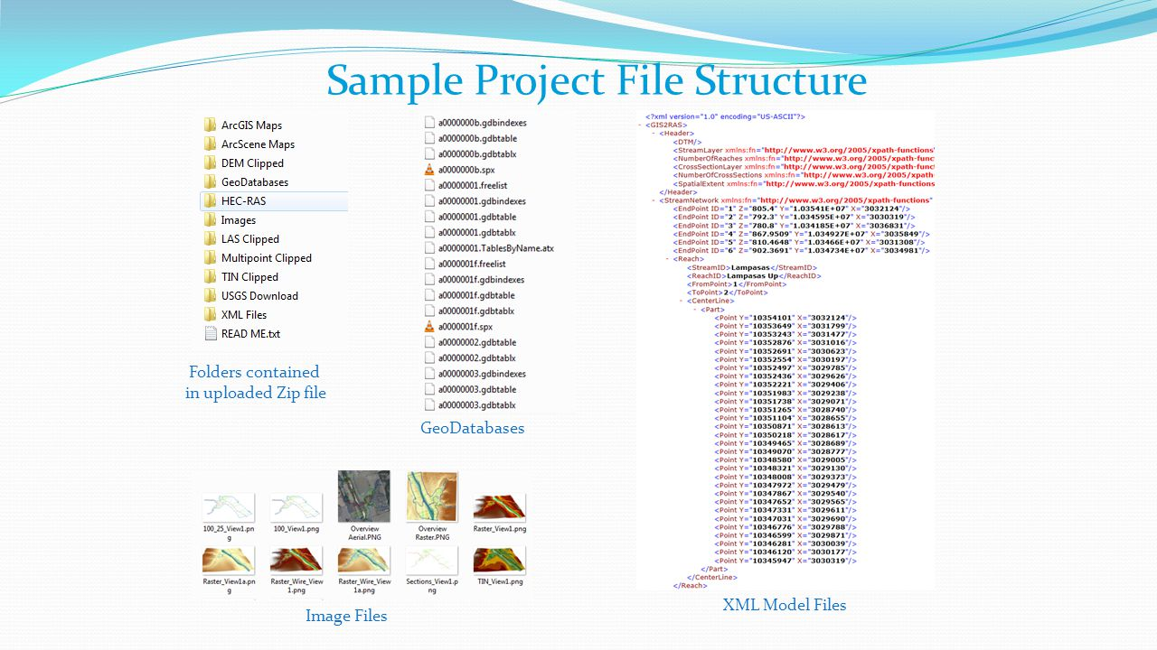 Sample Project File Structure