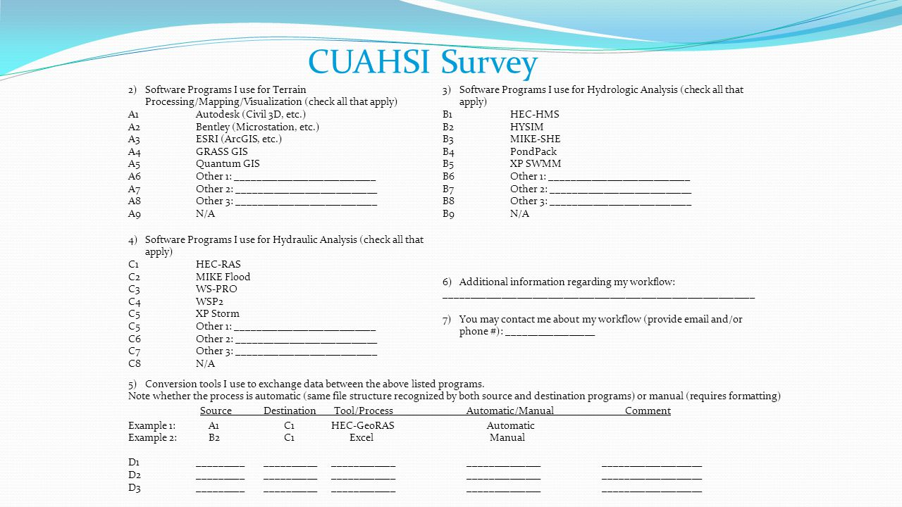 CUAHSI Survey Source Destination Tool/Process Automatic/Manual Comment