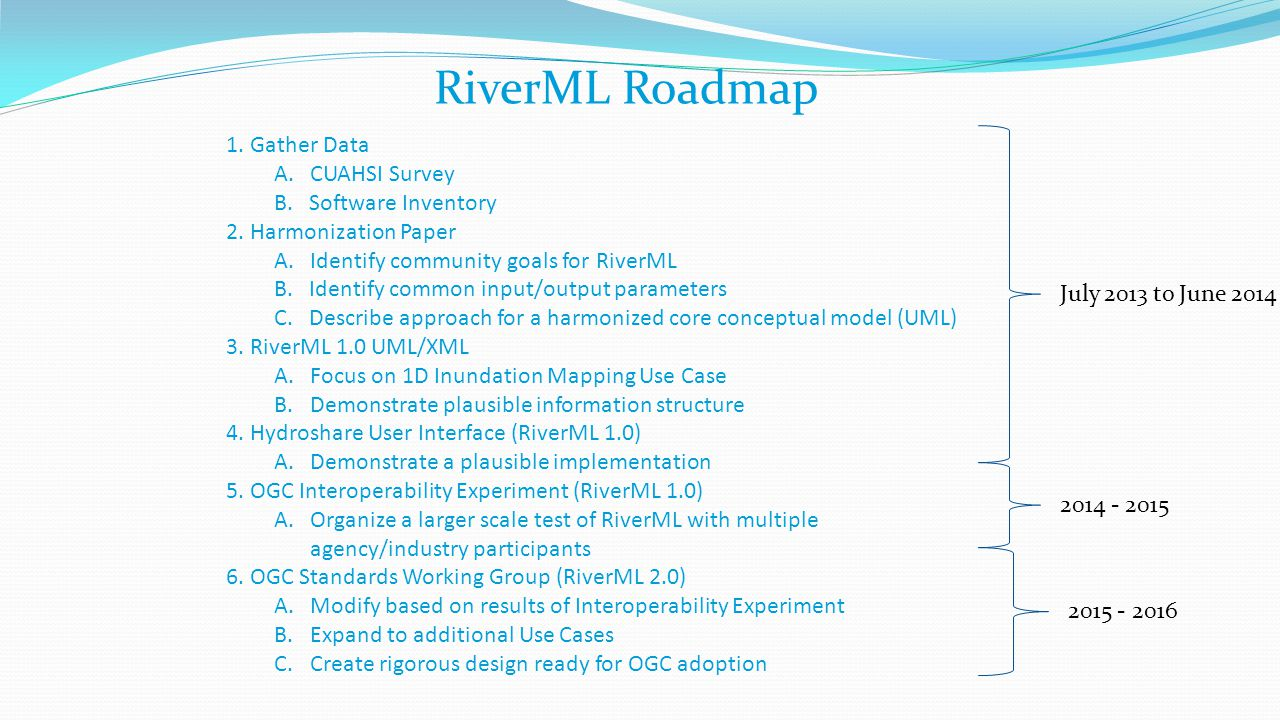 RiverML Roadmap Gather Data CUAHSI Survey Software Inventory