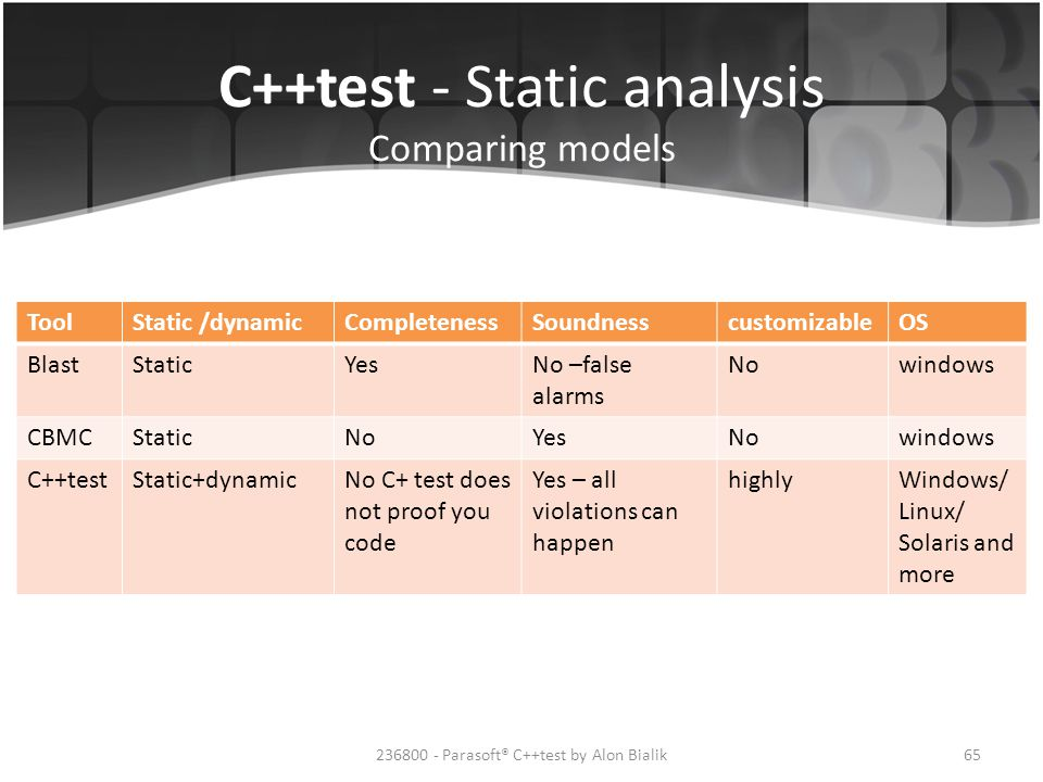 C++test - Static analysis Comparing models