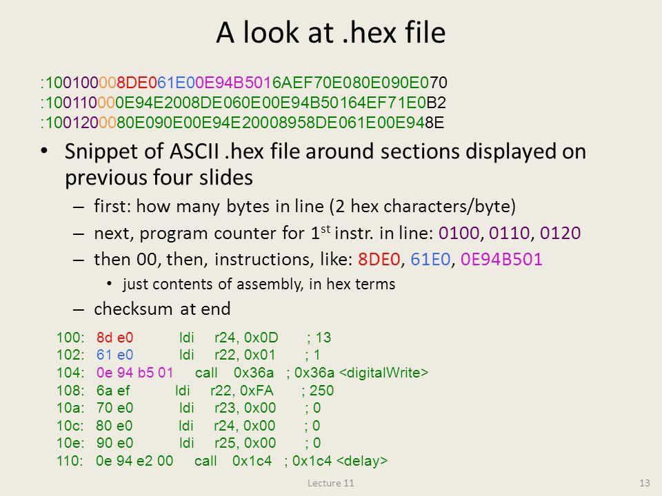 A look at .hex file :100100008DE061E00E94B5016AEF70E080E090E070. :100110000E94E2008DE060E00E94B50164EF71E0B2.