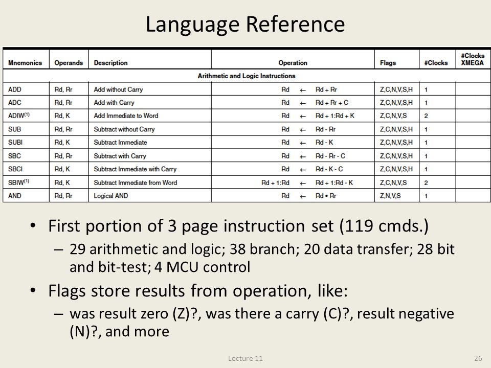 Language Reference First portion of 3 page instruction set (119 cmds.)
