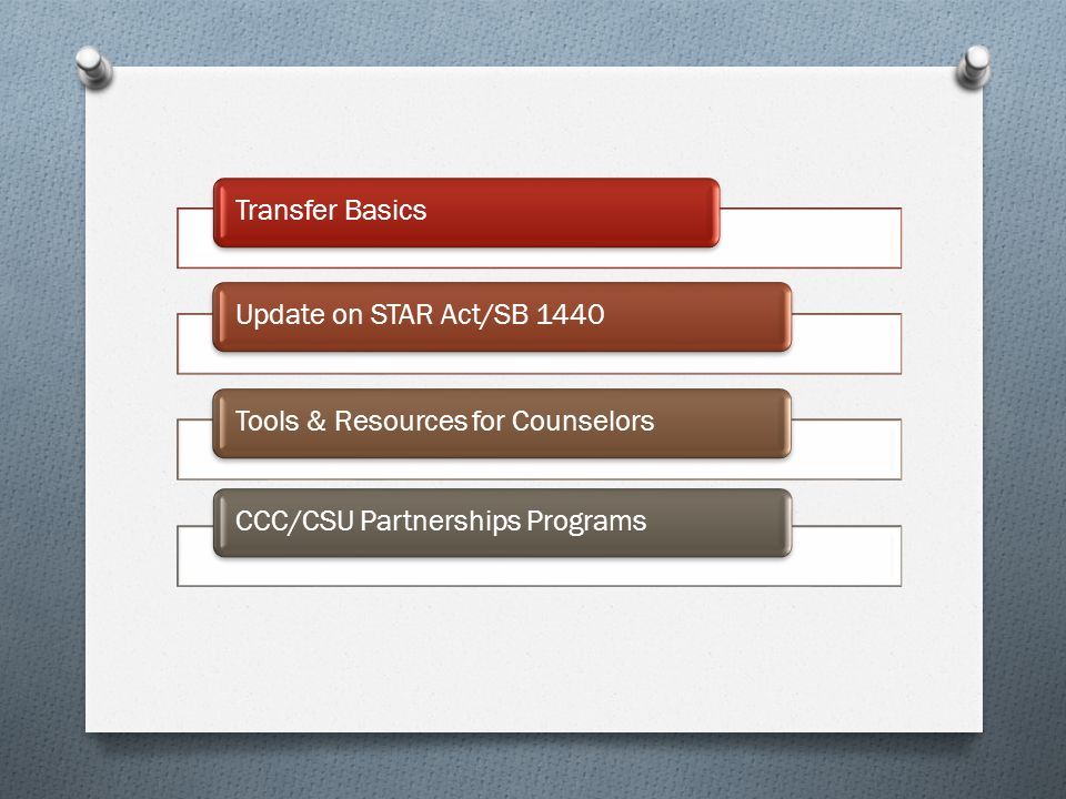 Transfer Basics Update on STAR Act/SB 1440. Tools & Resources for Counselors.