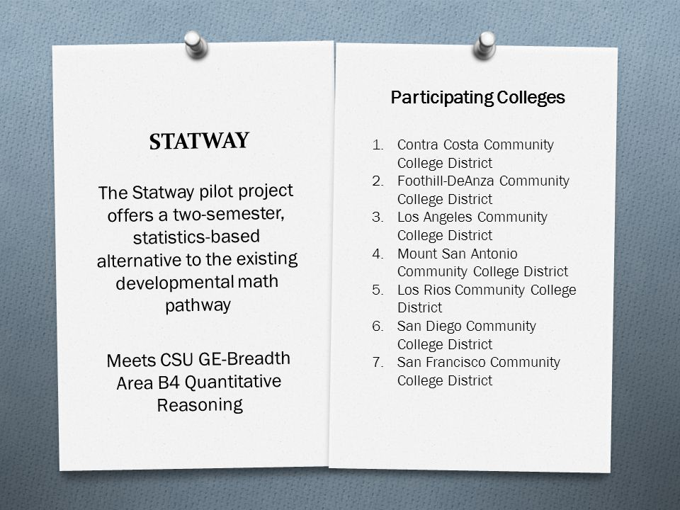 Participating Colleges