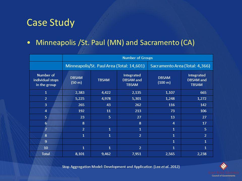 Case Study Minneapolis /St. Paul (MN) and Sacramento (CA)