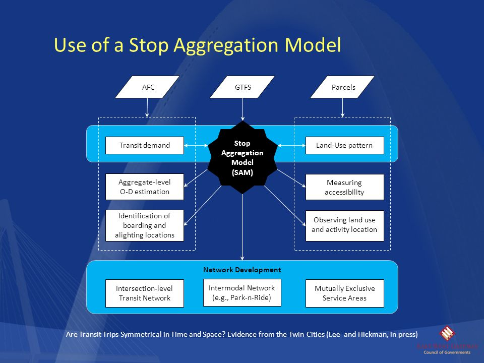 Use of a Stop Aggregation Model