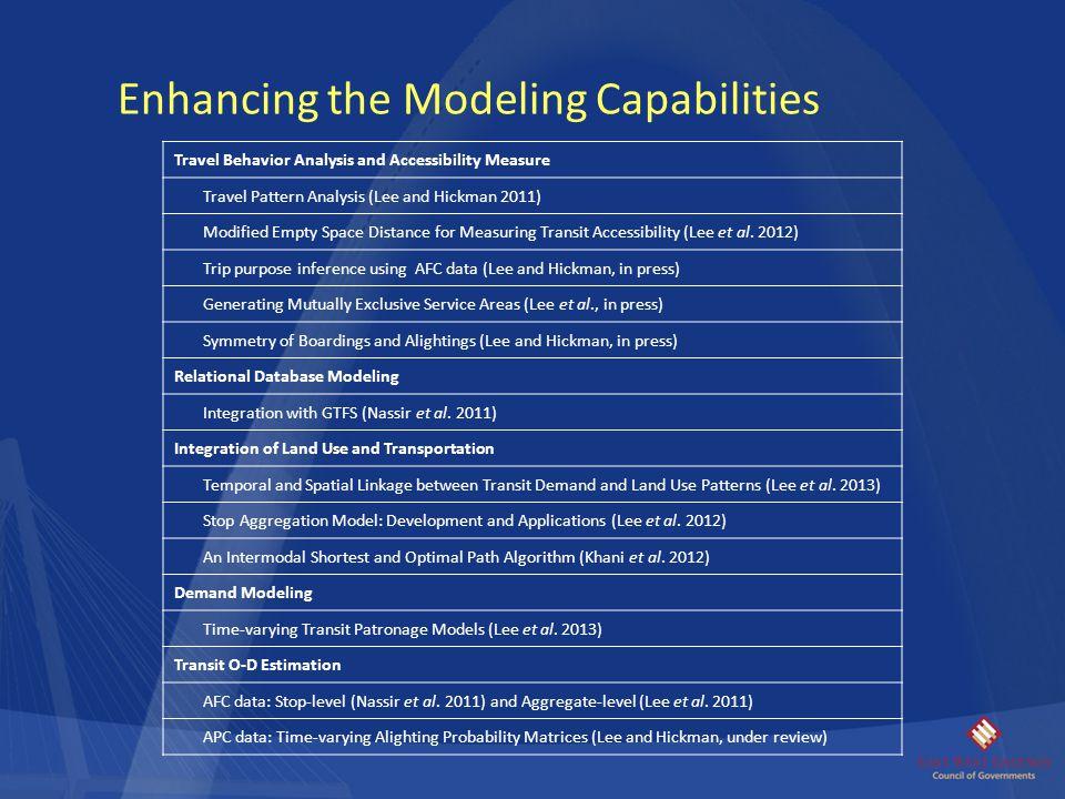 Enhancing the Modeling Capabilities