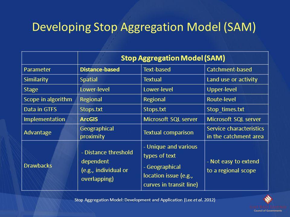 Stop Aggregation Model (SAM)