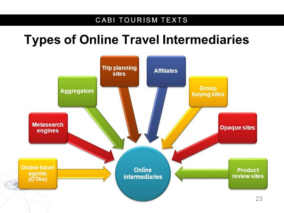 Types of Online Travel Intermediaries