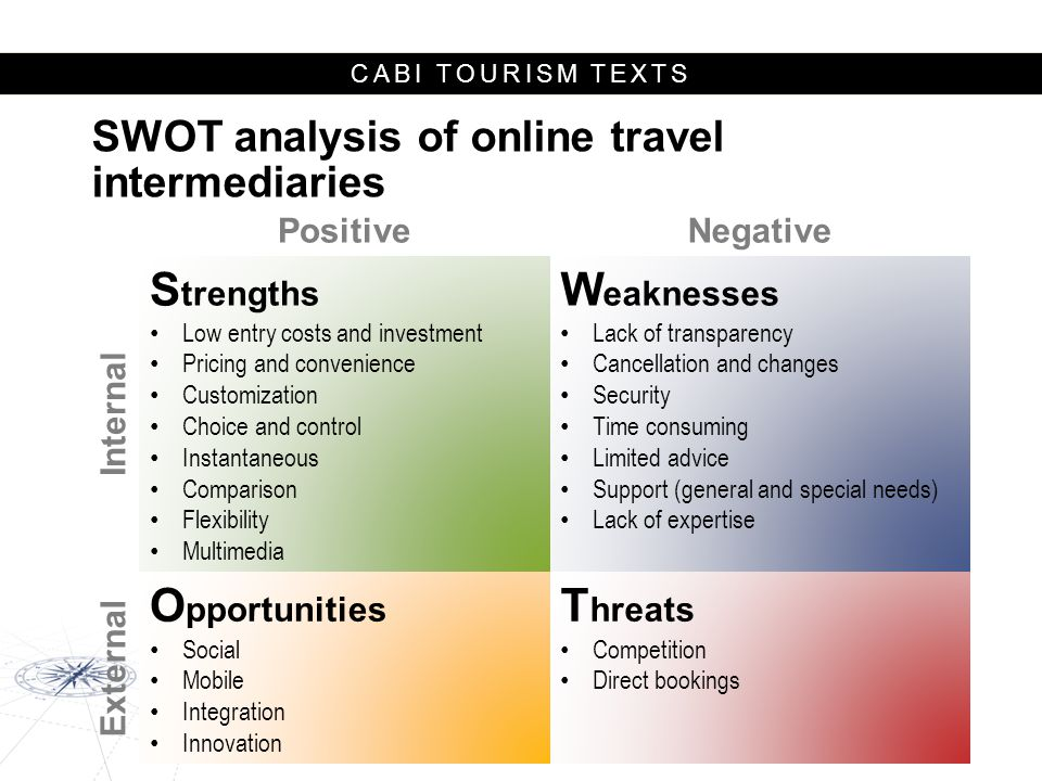 Conducting a SWOT Analysis for your Travel Agency for 2018 | TravelResearchOnline