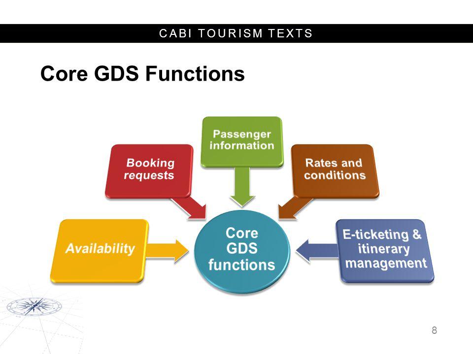 Passenger information E-ticketing & itinerary management