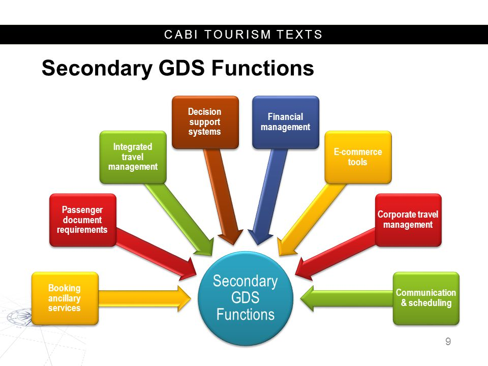 Secondary GDS Functions