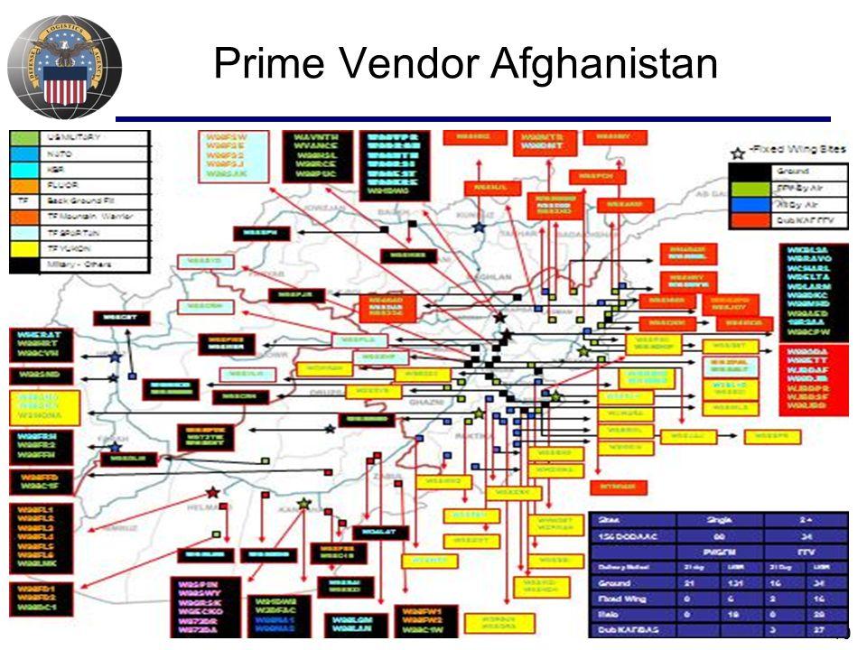 Prime Vendor Afghanistan