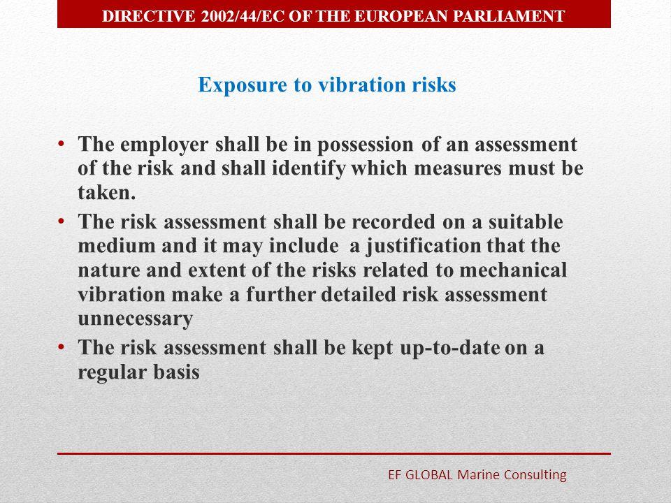 Exposure to vibration risks