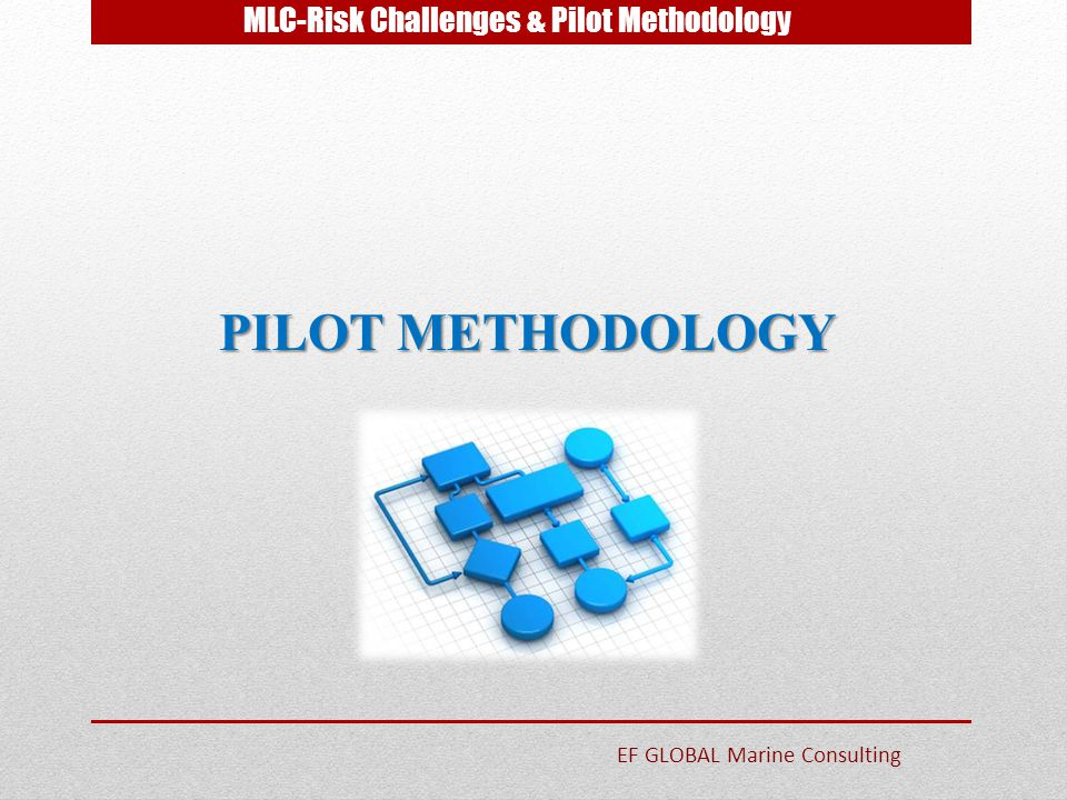 MLC-Risk Challenges & Pilot Methodology
