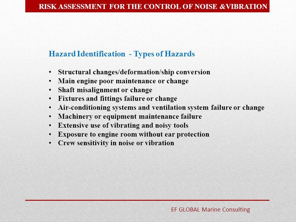 Hazard Identification - Types of Hazards
