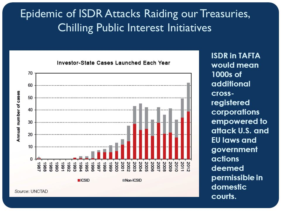 Epidemic of ISDR Attacks Raiding our Treasuries, Chilling Public Interest Initiatives