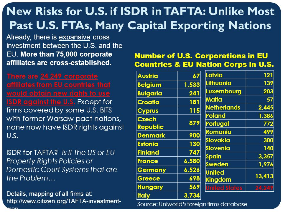 New Risks for U. S. if ISDR in TAFTA: Unlike Most Past U. S