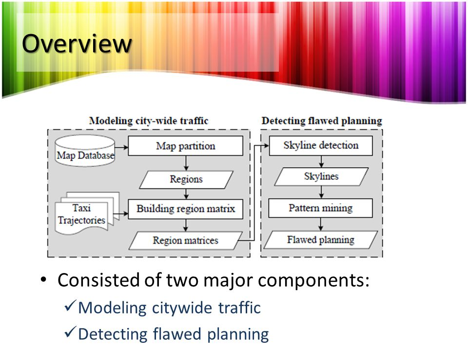 Overview Consisted of two major components: Modeling citywide traffic