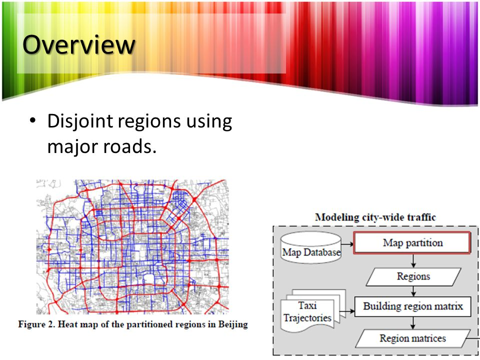 Overview Disjoint regions using major roads.