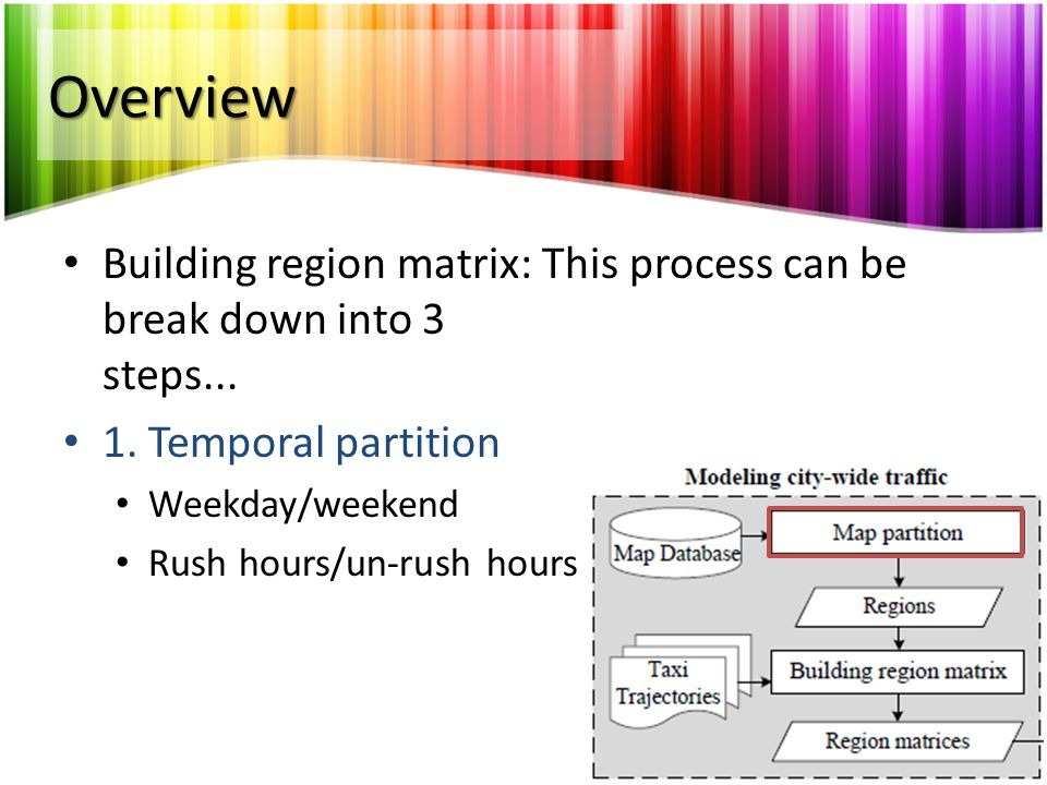 Overview Building region matrix: This process can be break down into 3 steps... 1. Temporal partition.