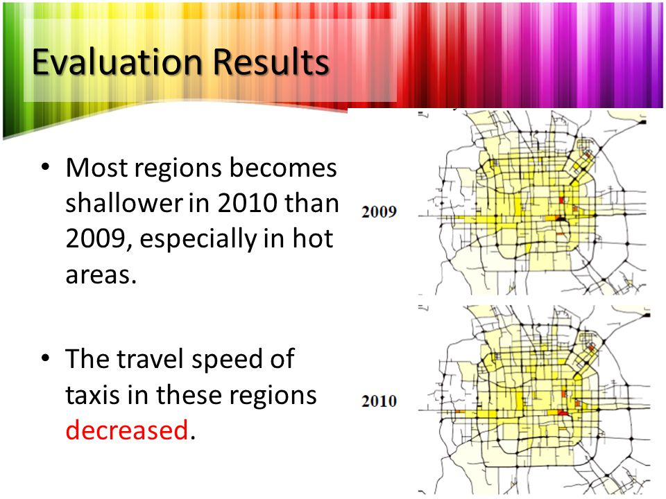 Evaluation Results Most regions becomes shallower in 2010 than 2009, especially in hot areas.