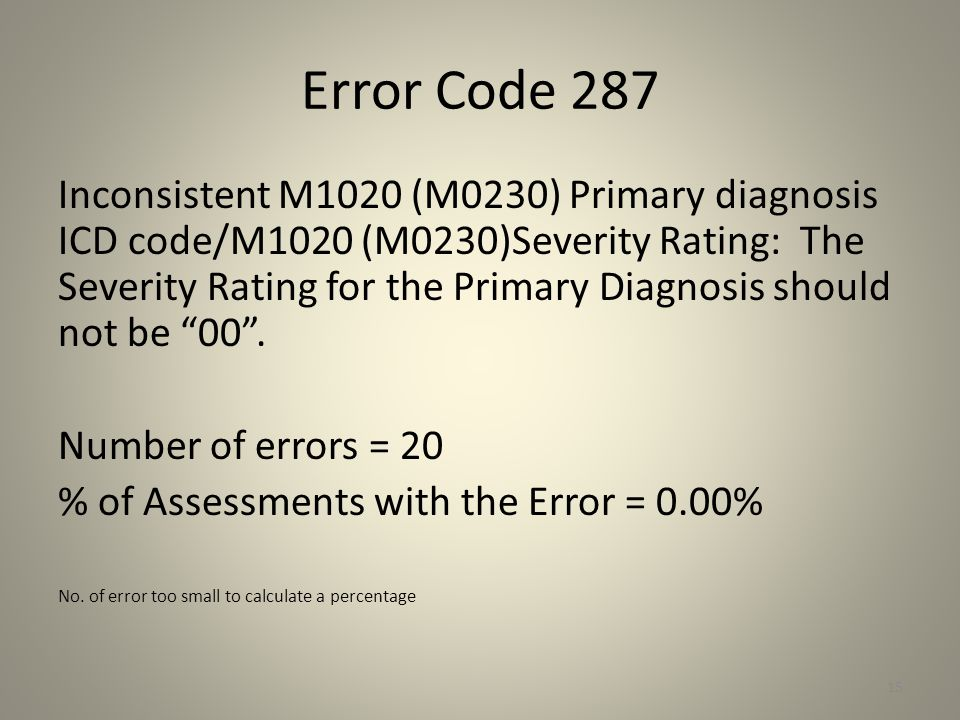 Error Code 287