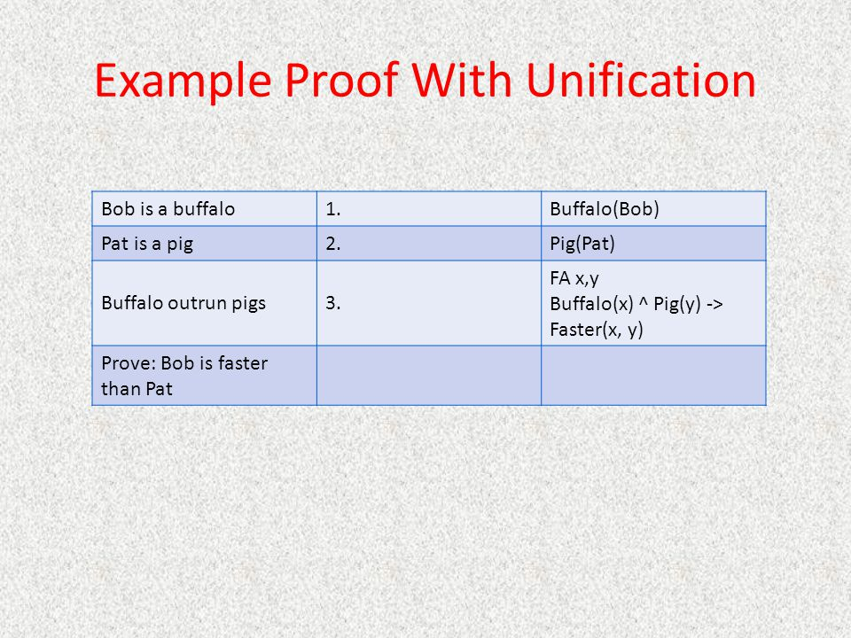 Example Proof With Unification